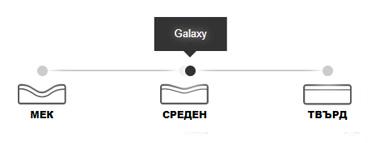Матрак Galaxy - разрез