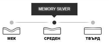 Матрак Memory Silver - твърдост