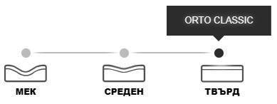 Матрак OrtoClassic - твърдост