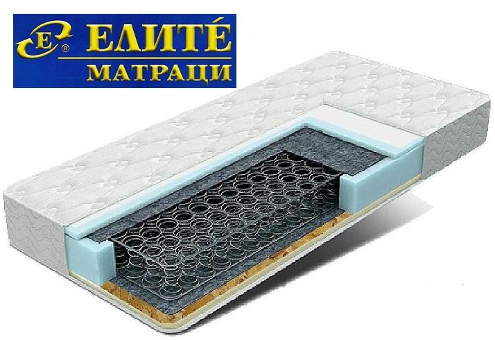 цени матраци Матраци, цени на матраци и полезни съвети   Matraci online.bg цени матраци